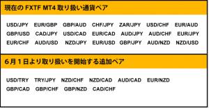 FXTF 通貨ペア